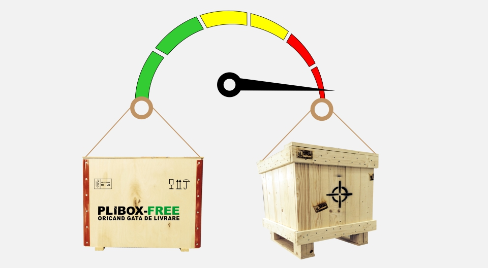 plibox-free
